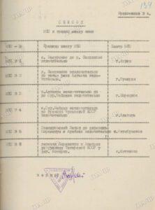 Список ВПС и границ между ними из Приложения № 4